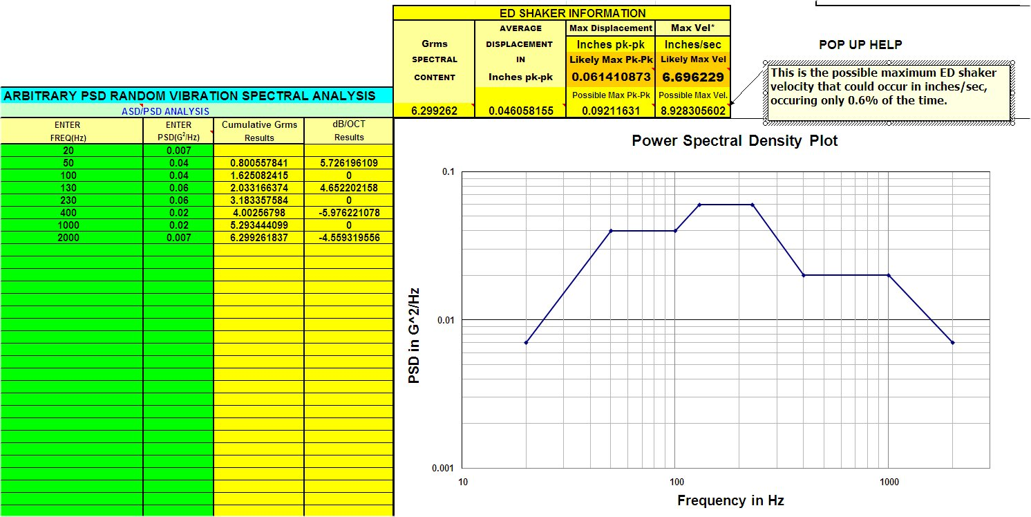 a general overview of vibration analysis Joint vibration analysis (jva) is based on simple principles of motion and friction: when smooth surfaces rub together, little friction is created and surface changes, such as those caused by subtle degenerations, any perforations or mechanical displacements generally produce friction and some.